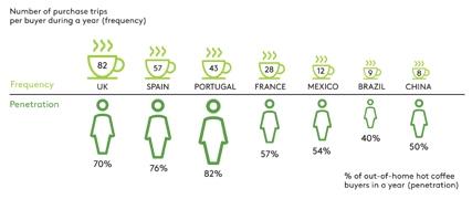 coffee-europe