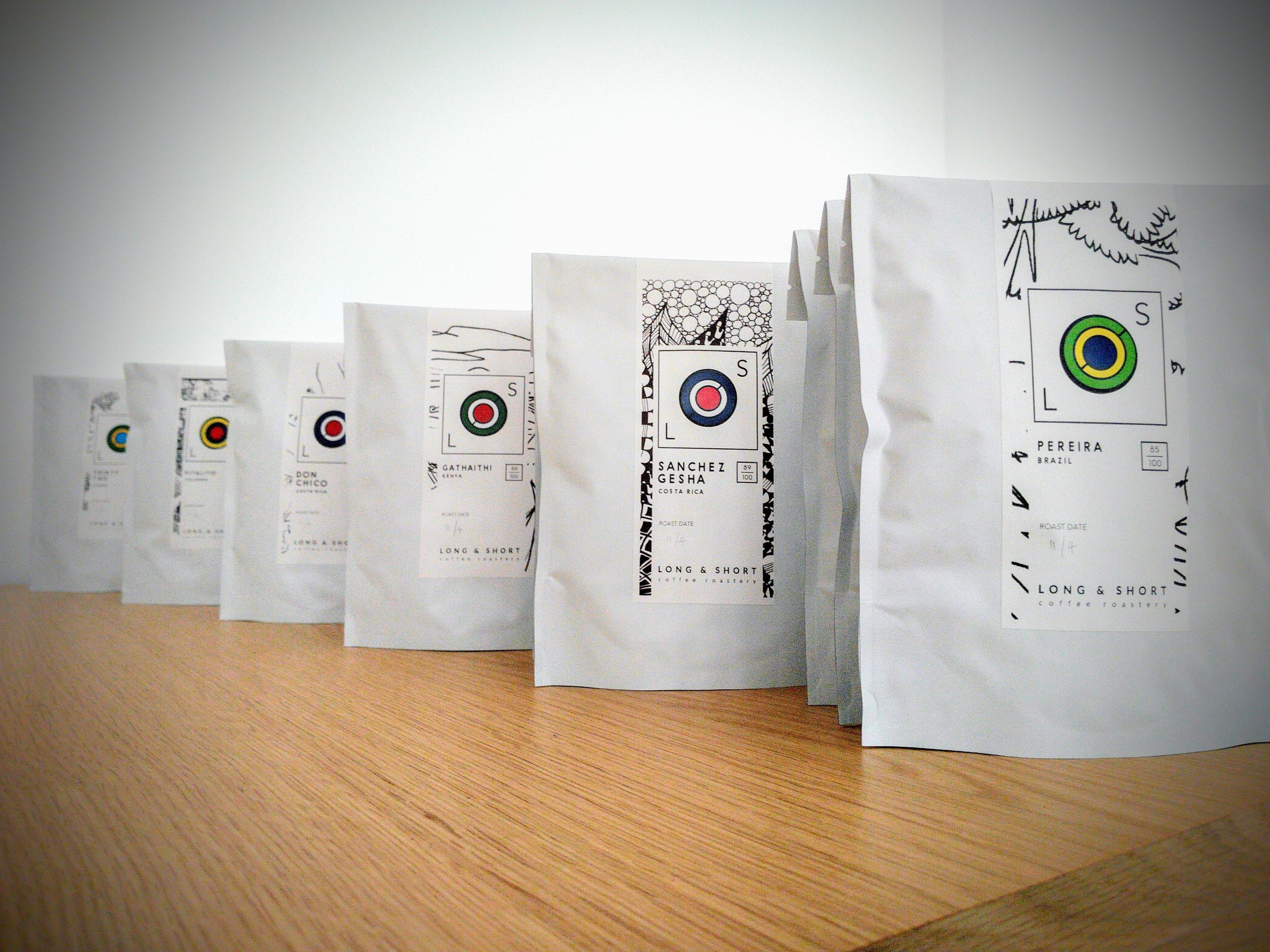 The best coffee from across the globe